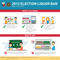 Philippine liquor ban – May 9 to 13 2013